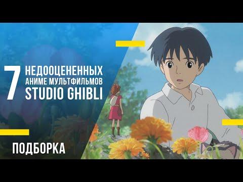 Смотреть онлайн мультфильм ариэтти из страны лилипутов