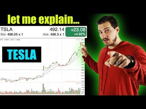 Tesla Stock Keeps Going Up! Explaining Why...