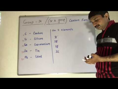 Learning Trick For Group-14 ( Carbon Family )
