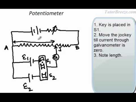 Potentiometer- Slide Wire - YouTube