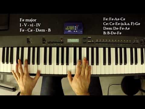 Play A Gazillion Pop Songs On Piano With These 4 Chords F Major