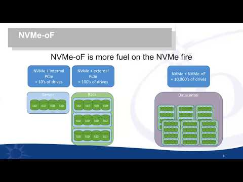 UNH IOL NVMe-oF Press Conference