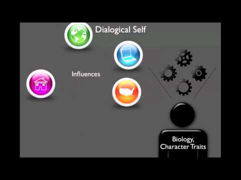 DIALOGICAL SELF THEORY EBOOK DOWNLOAD