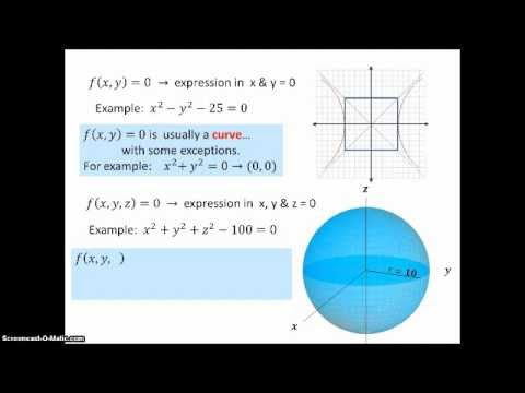 Download Youtube: 11 7 cylinders & quadratic surfaces