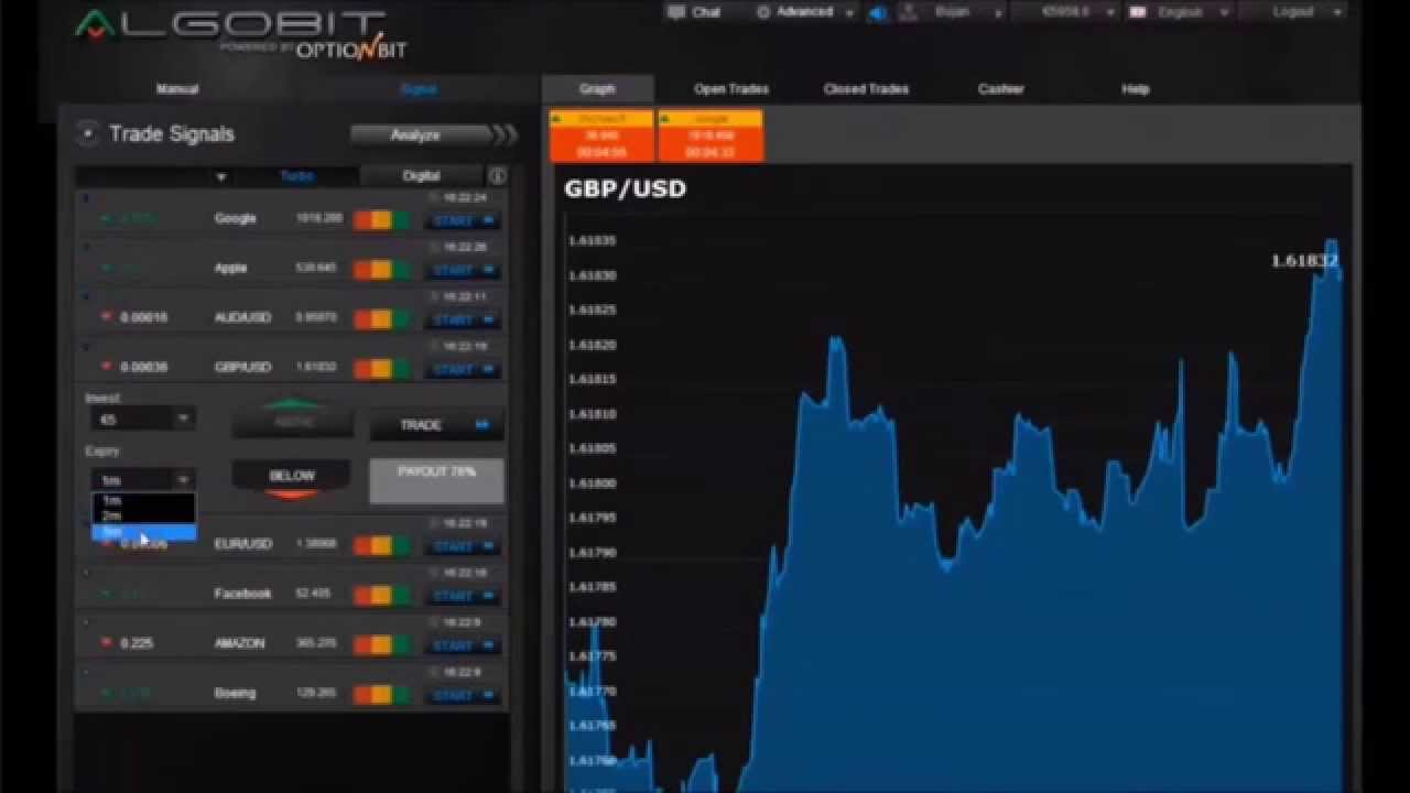 Fx options broker singapore