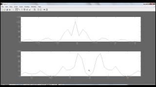 Simulación de dos códigos de línea NRZ y Manchester. Segunda parte.