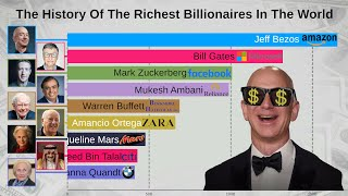 Top 15 Richest People In The World (1997-2019)