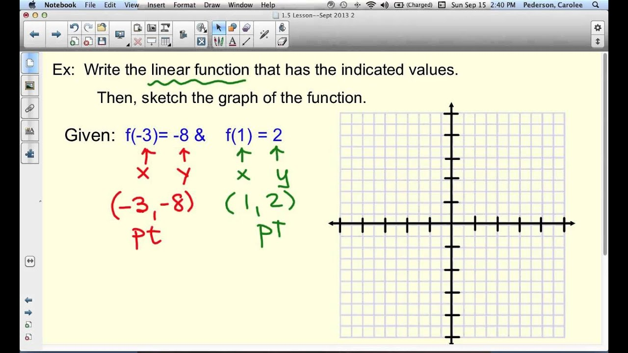 Write linear function given evaluation of fx)