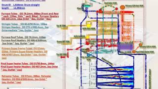 Khabat Thermal Power Plant Zeyad