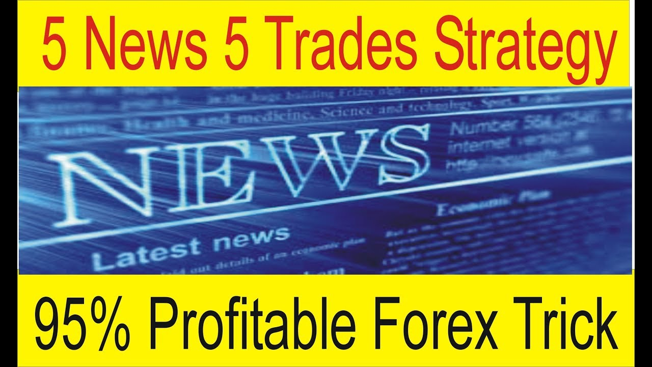Forex Ticker News Forex news ticker widget