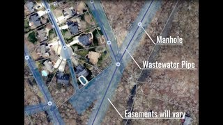Permanent Easements and Your Property