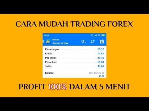 trading-forex-modal-kecil-keuntungan-100%-dalam-waktu-5-menit-#1