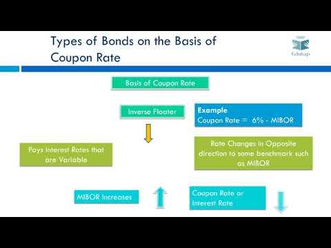 Bonds  Video 1