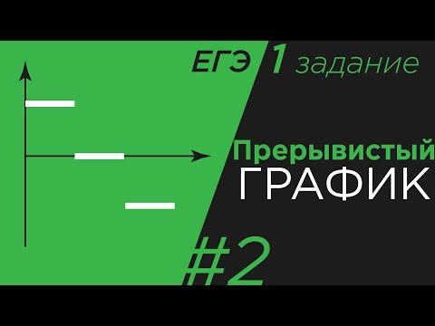 Задание 1#2 .ЕГЭ физика. Механика кинематика задачи