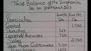 How to Prepare Trial balance in HINDI||solved question on Trial balance by jolly coaching in hindi