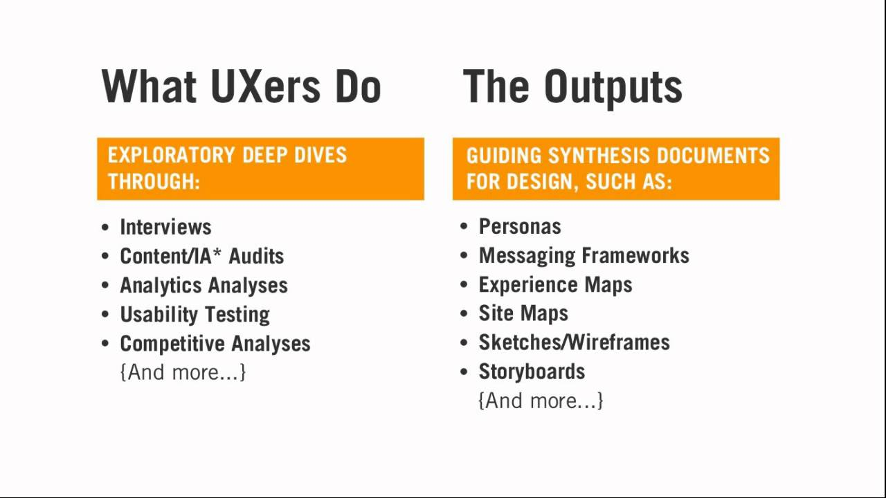 User Experience(UX) Vs User Interface(UI) Design - YouTube