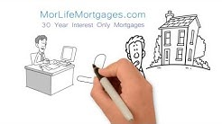 30 year interest only mortgage payments!