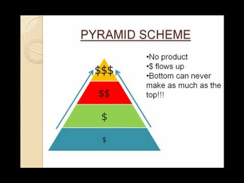 Is Direct Sales A Pyramid Scheme Youtube