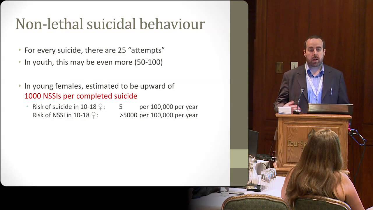 suicide risks in adopted adolescence essay The lifeline provides mental health professionals and crisis centers in the lifeline network with innovative best practices lifeline adopted suicide risk.