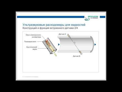 Конструкция встроенного датчика ультразвуковых расходомеров