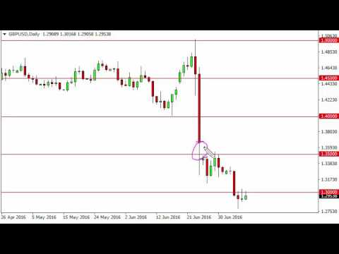GBP/USD Technical Analysis for July 11 2016 by FXEmpire.com