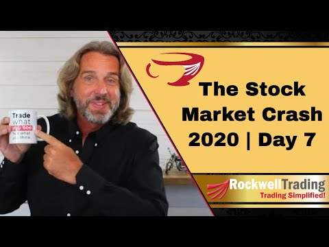 Fed Interest Rates And Stock Market – Will the Fed Crash The Market in 2020?