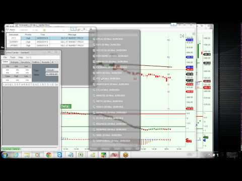 How to Trade in NSE with TradingTree & FuturesTree Tech Analysis software for maximum profits ?