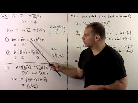 RNT1.4. Ideals and Quotient Rings