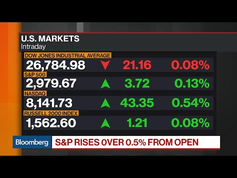 Bloomberg Market Wrap 7/9: 10-Year Yield, Fed, Dialysis Stocks