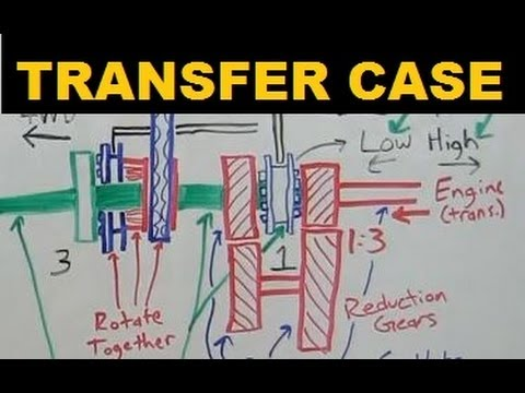 Transfer Case Explained Youtube