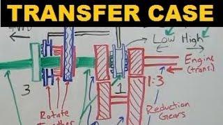 Transfer Case - Explained