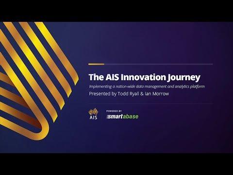 Australian Institute Of Sport Presentation | MIT Sloan Sports Analytics Conference 2018