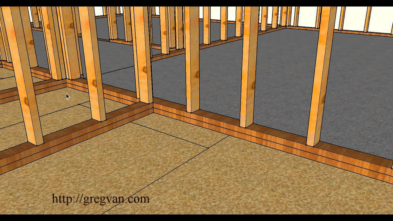 Fresh How to soundproof A Floor