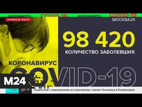 В Калининграде госпитализировали женщину с подозрением на коронавирус - Москва 24