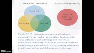 Humanistic Theory   Rogers