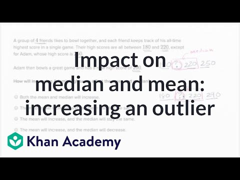 how to find mean absolute deviation video