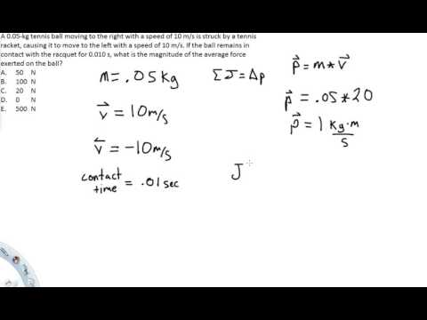 Magnitude of average force, Impulse and momentum of tennis