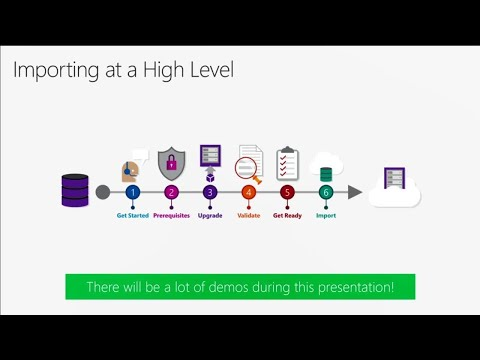 Migrating from Team Foundation Server to Visual Studio Team Services - BRK3199