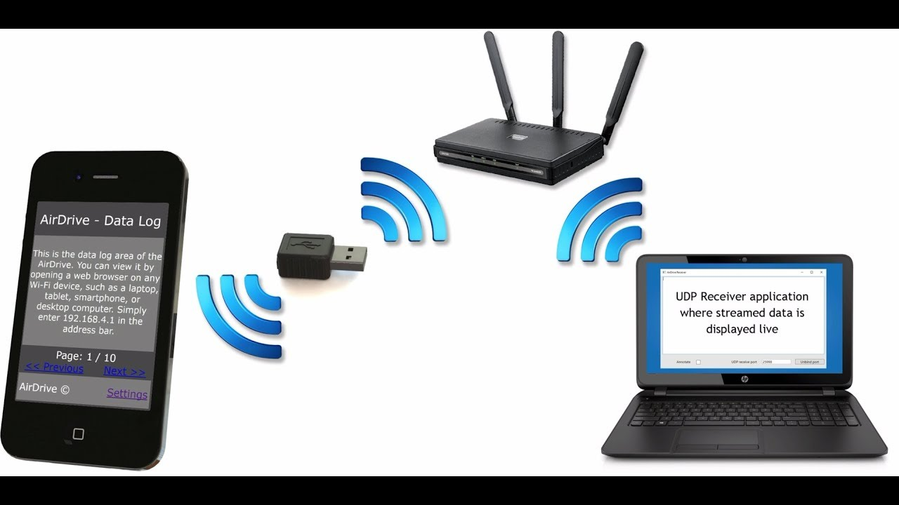 AirDrive Wi-Fi Keylogger Live Data Streaming
