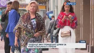 Соцдослідження: 63% населення України пишаються тим, що вони українці