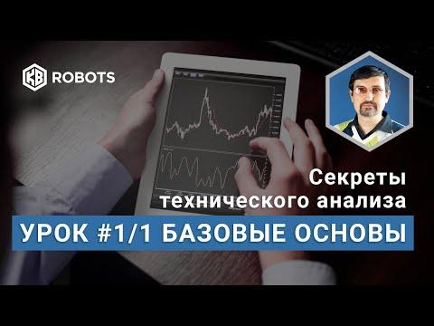 Технический анализ Урок1 * Часть1