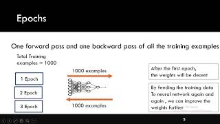 Epoch, Batch, Batch Size, & Iterations Thumb