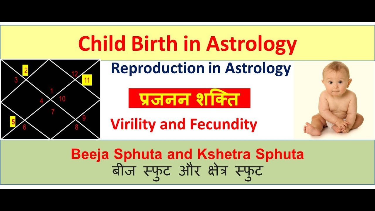 Child Birth Delay or Denial, 5th house of horoscope (in Hindi) Calculate  Beeja Sphuta Kshtra Sphuta
