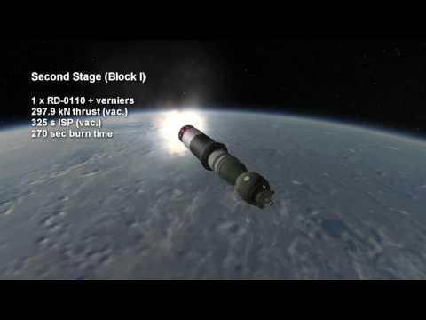 Rocket Profile - Soyuz U