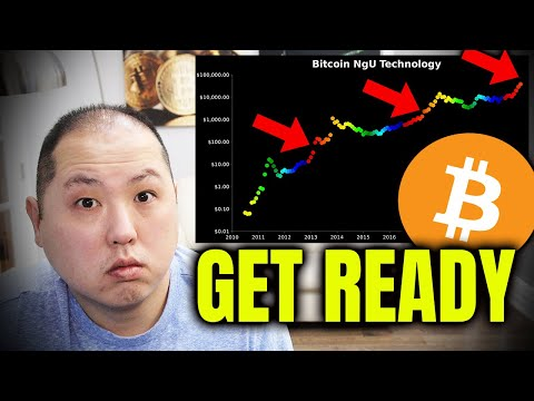Bitcoin Breakout IMMINENT!!! Point Of No Return For BTC!!!