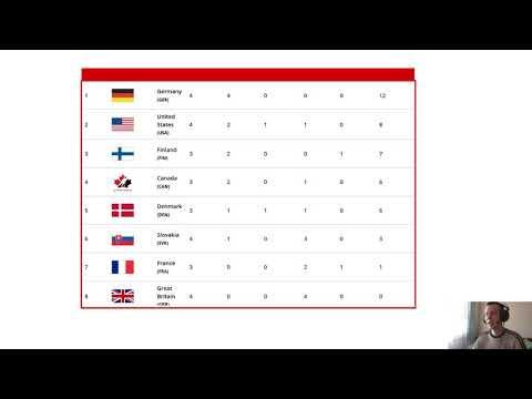 2019 IIHF WORLD CHAMPIONSHIP. Hockey. Standings. Schedule. Results.