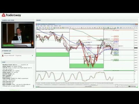 Forex Today Strategy Session: Stocks, Oil, JPY and USD