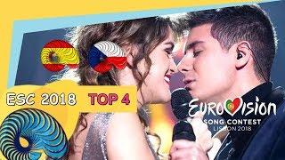 Eurovision 2018 - My Top 4 So Far [New: SPAIN/ CZECH REPUBLIC]