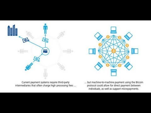 What is a Blockchain? Bitcoin Basics #1 - (For complete beginners).
