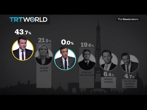 The Newsmakers: Macron vs Le Pen and Saving Science